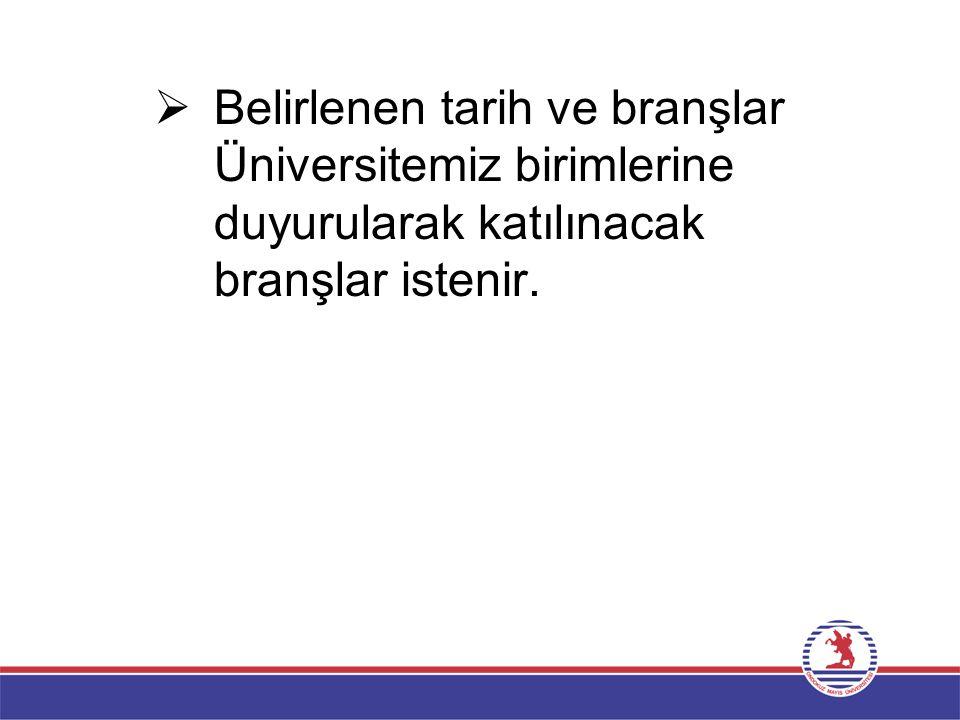  Belirlenen tarih ve branşlar Üniversitemiz birimlerine duyurularak katılınacak branşlar istenir.