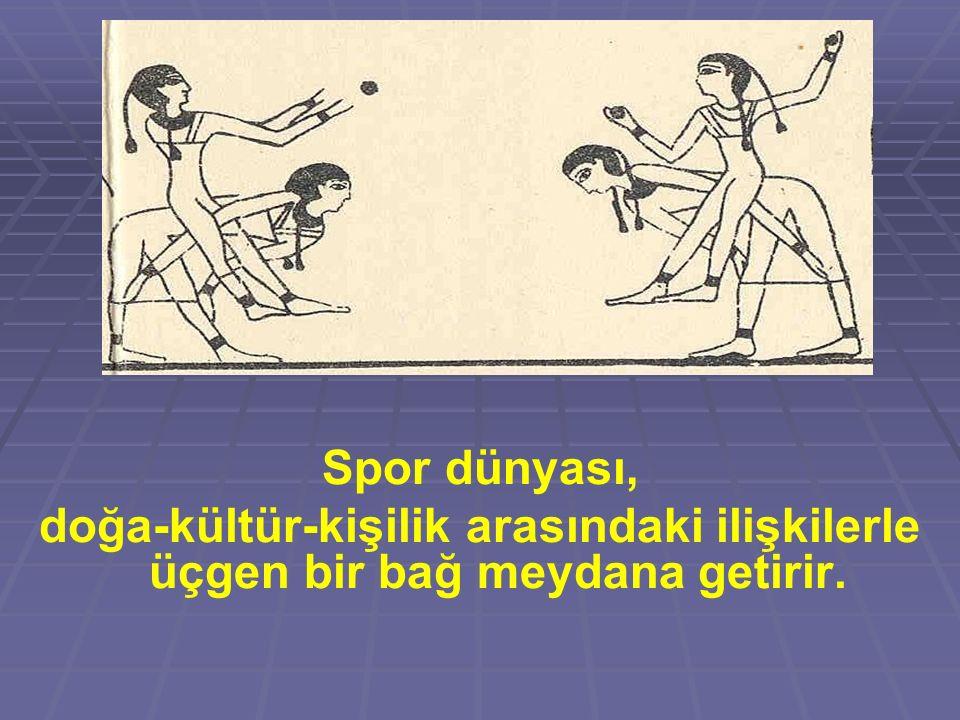 Spor dünyası, doğa-kültür-kişilik arasındaki ilişkilerle üçgen bir bağ meydana getirir.