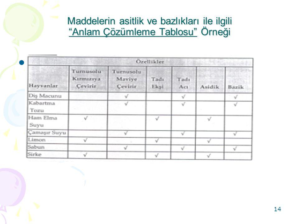 """Maddelerin asitlik ve bazlıkları ile ilgili """"Anlam Çözümleme Tablosu"""" Örneği (Taşkın 137, AÇT örneği) 14"""