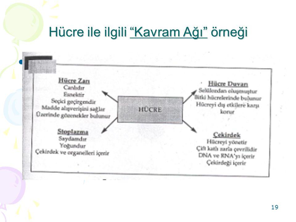 """Hücre ile ilgili """"Kavram Ağı"""" örneği Taşkın 139 KA örneği 19"""
