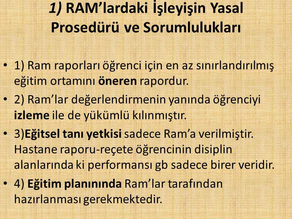 1) RAM'lardaki İşleyişin Yasal Prosedürü ve Sorumlulukları 1) Ram raporları öğrenci için en az sınırlandırılmış eğitim ortamını öneren rapordur. 2) Ra