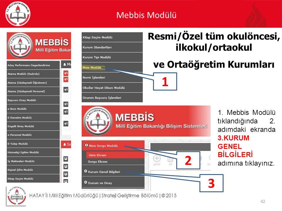 Mebbis Modülü 42 Resmi/Özel tüm okulöncesi, ilkokul/ortaokul ve Ortaöğretim Kurumları HATAY İl Milli Eğitim Müdürlüğü|Strateji Geliştirme Bölümü|© 2015 1 2 1.
