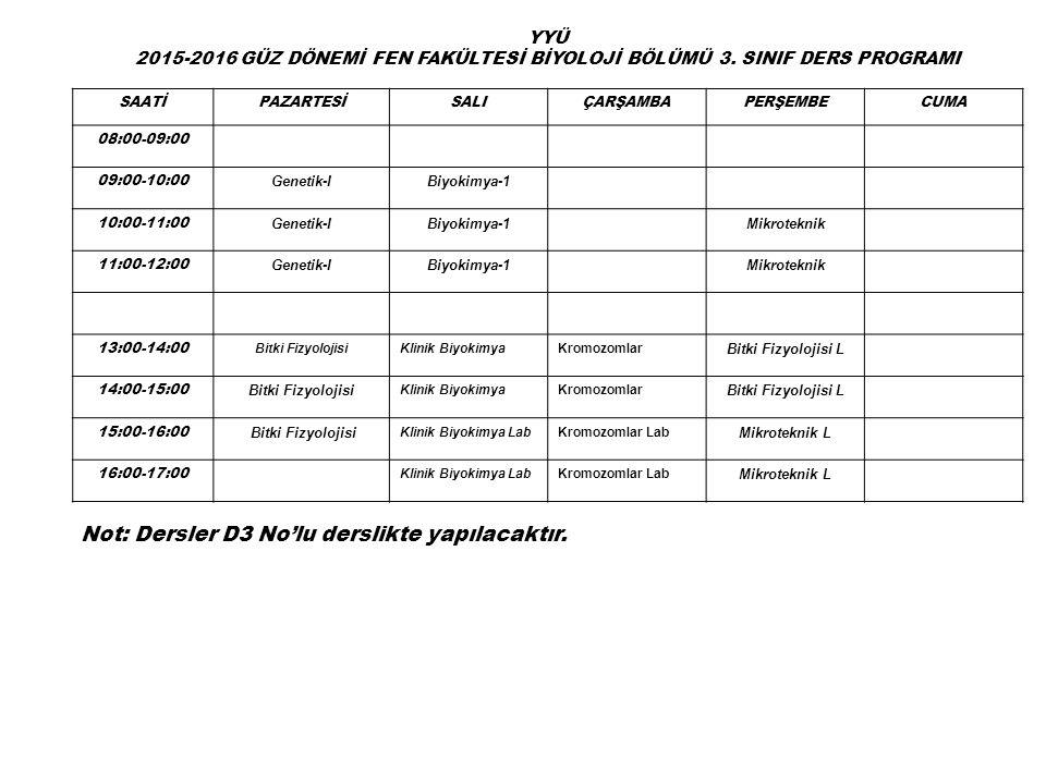 SAATİPAZARTESİSALIÇARŞAMBAPERŞEMBECUMA 08:00-09:00 09:00-10:00 Genetik-IBiyokimya-1 10:00-11:00 Genetik-IBiyokimya-1Mikroteknik 11:00-12:00 Genetik-IBiyokimya-1Mikroteknik 13:00-14:00 Bitki FizyolojisiKlinik BiyokimyaKromozomlar Bitki Fizyolojisi L 14:00-15:00 Bitki Fizyolojisi Klinik BiyokimyaKromozomlar Bitki Fizyolojisi L 15:00-16:00 Bitki Fizyolojisi Klinik Biyokimya LabKromozomlar Lab Mikroteknik L 16:00-17:00 Klinik Biyokimya LabKromozomlar Lab Mikroteknik L YYÜ 2015-2016 GÜZ DÖNEMİ FEN FAKÜLTESİ BİYOLOJİ BÖLÜMÜ 3.