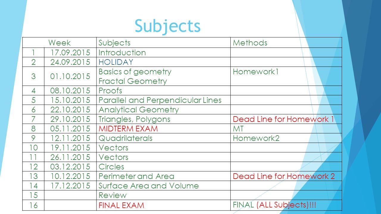 Subjects WeekSubjectsMethods 117.09.2015Introduction 224.09.2015HOLIDAY 301.10.2015 Basics of geometry Fractal Geometry Homework1 408.10.2015Proofs 51