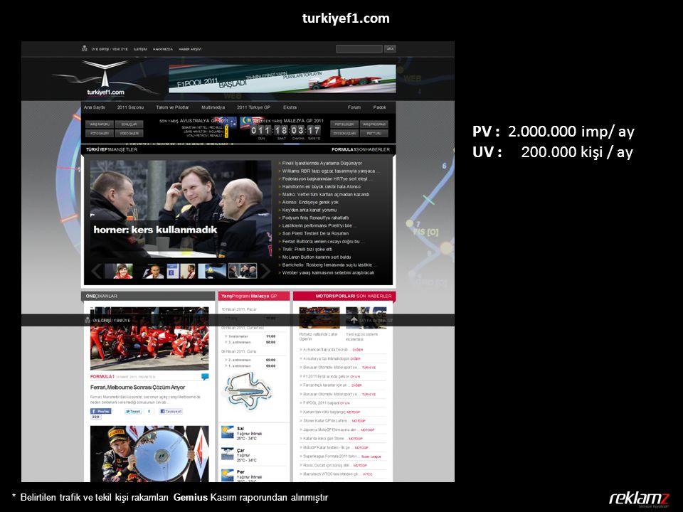 PV : 2.000.000 imp/ ay UV : 200.000 kişi / ay * Belirtilen trafik ve tekil kişi rakamları Gemius Kasım raporundan alınmıştır turkiyef1.com