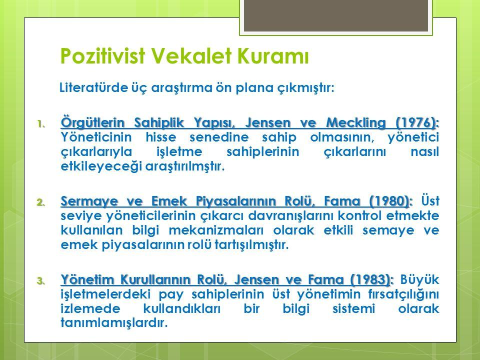 Pozitivist Vekalet Kuramı Literatürde üç araştırma ön plana çıkmıştır: 1. Örgütlerin Sahiplik Yapısı, Jensen ve Meckling (1976): 1. Örgütlerin Sahipli