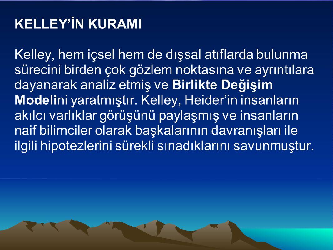 KELLEY'İN KURAMI Kelley, hem içsel hem de dışsal atıflarda bulunma sürecini birden çok gözlem noktasına ve ayrıntılara dayanarak analiz etmiş ve Birlikte Değişim Modelini yaratmıştır.
