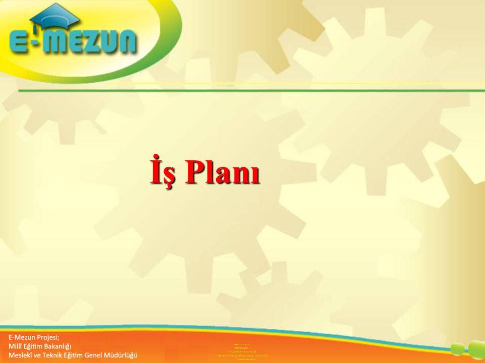 Faal 2.7 100 Genç Girişimcilik Eğitimi 1. MODÜL Girişimcilik Bana Göre mi ? İş Planı FERİDUN SAKA (EĞT.BİL.UZM. ) MİLLİ EĞİTİM BAKANLIĞI MESLEKÎ VE TE