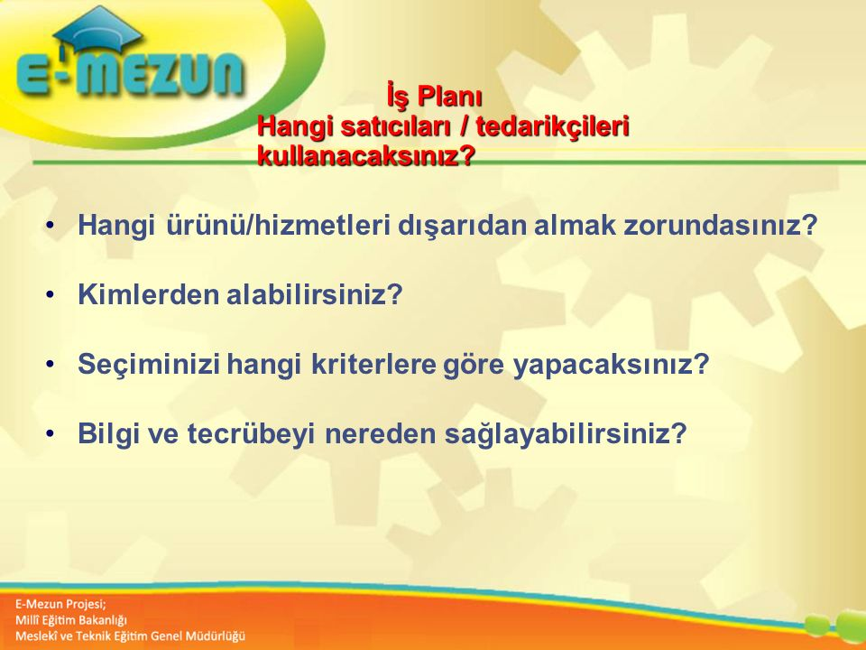 Faal 2.7 100 Genç Girişimcilik Eğitimi 1. MODÜL Girişimcilik Bana Göre mi ? İş Planı Hangi satıcıları / tedarikçileri kullanacaksınız? İş Planı Hangi