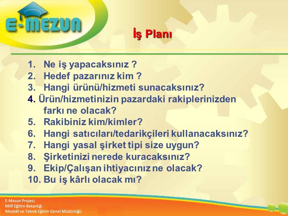 Faal 2.7 100 Genç Girişimcilik Eğitimi 1. MODÜL Girişimcilik Bana Göre mi ? İş Planı 1. Ne iş yapacaksınız ? 2. Hedef pazarınız kim ? 3. Hangi ürünü/h