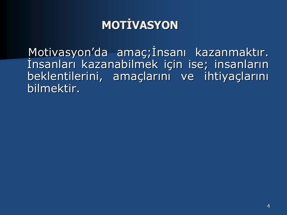 MOTİVASYON Maslov'a göre ihtiyaçlar hiyerarşisi şöyledir.