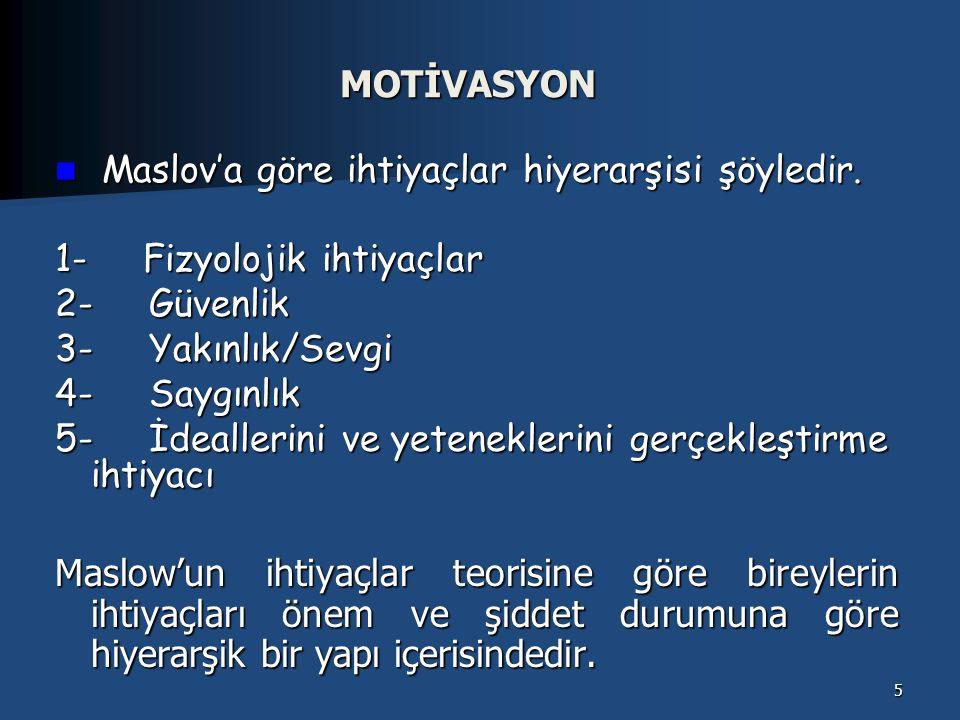 MOTİVASYON NEDEN MOTİVASYON -Sağlıklı bir iletişim ortamı -Çalışma kalitesini artırmak -Verimliliği artırmak -Yaratıcı fikirler -Hedeflere odaklanmak -Üretim hatalarını azaltmak 6