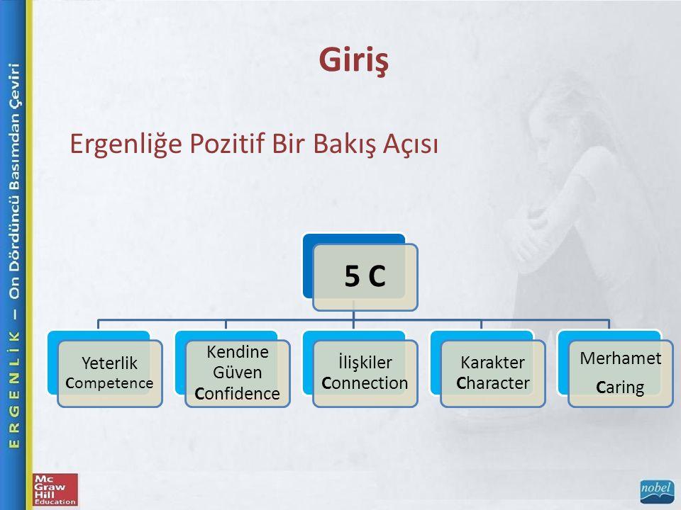 Giriş Ergenliğe Pozitif Bir Bakış Açısı 5 C Yeterlik Competence Kendine Güven Confidence İlişkiler Connection Karakter Character Merhamet Caring