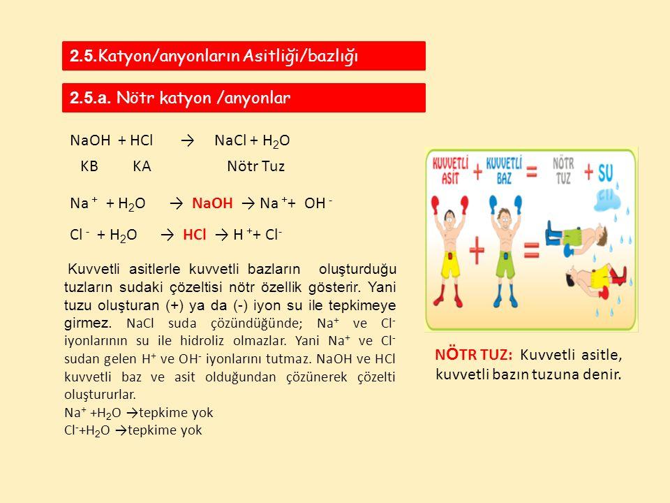 N Ö TR TUZ: Kuvvetli asitle, kuvvetli bazın tuzuna denir. 2.5. Katyon/anyonların Asitliği/bazlığı NaOH + HCl → NaCl + H 2 O KBKANötr Tuz Kuvvetli asit