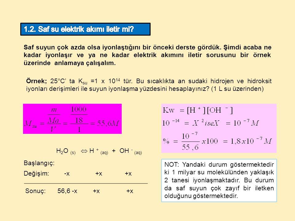 Örnek; 25°C' ta K su =1 x 10 14 tür. Bu sıcaklıkta an sudaki hidrojen ve hidroksit iyonları derişimleri ile suyun iyonlaşma yüzdesini hesaplayınız? (1
