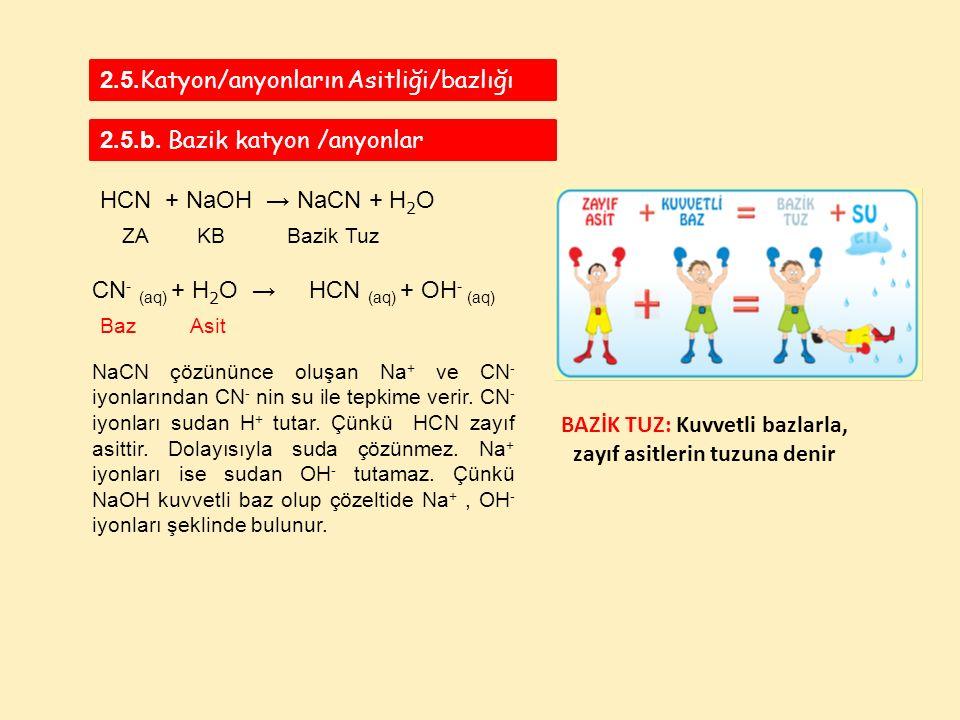 2.5. Katyon/anyonların Asitliği/bazlığı 2.5.b. Bazik katyon /anyonlar BAZİK TUZ: Kuvvetli bazlarla, zayıf asitlerin tuzuna denir NaCN çözününce oluşan