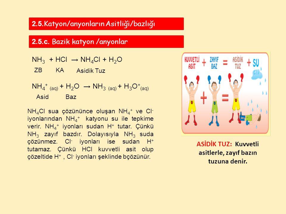 ASİDİK TUZ: Kuvvetli asitlerle, zayıf bazın tuzuna denir. 2.5. Katyon/anyonların Asitliği/bazlığı 2.5.c. Bazik katyon /anyonlar NH 4 + (aq) + H 2 O →