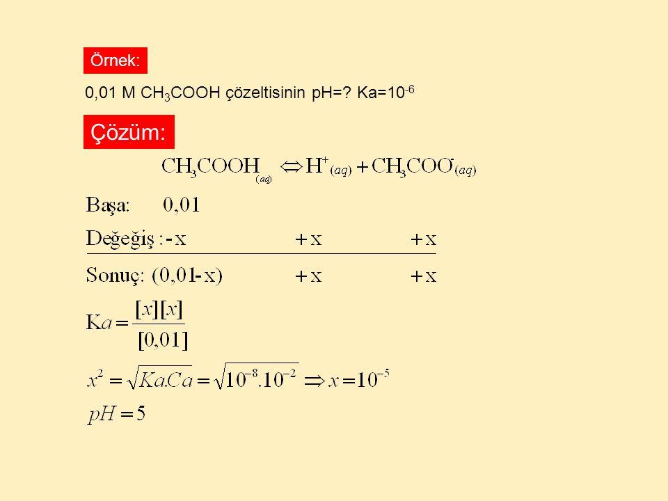 0,01 M CH 3 COOH çözeltisinin pH=? Ka=10 -6 Örnek: Çözüm: