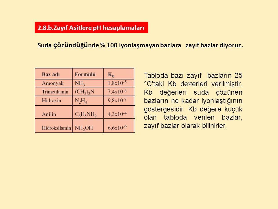 Suda çö z ü nd ü ğ ü nde % 100 iyonlaşmayan bazlara zayıf bazlar diyoruz. Tabloda bazı zayıf bazların 25 °C'taki Kb de¤erleri verilmiştir. Kb değerler
