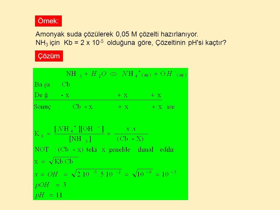 Amonyak suda çözülerek 0,05 M çözelti hazırlanıyor. NH 3 için Kb = 2 x 10 -5 olduğuna göre, Çözeltinin pH'si kaçtır? Örnek: Çözüm