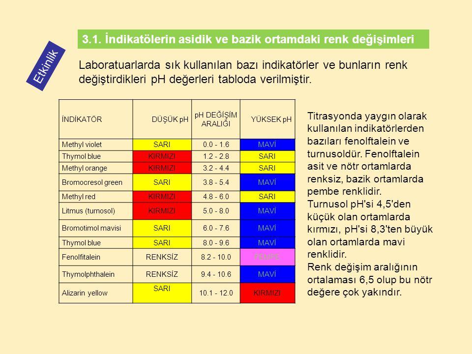 Laboratuarlarda sık kullanılan bazı indikatörler ve bunların renk değiştirdikleri pH değerleri tabloda verilmiştir. Etkinlik 3.1. İndikatölerin asidik