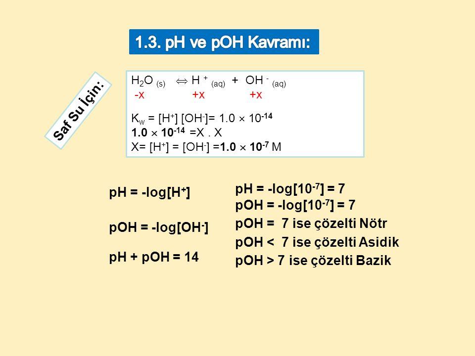 H 2 O (s)  H + (aq) + OH - (aq) -x +x +x K w = [H + ] [OH - ]= 1.0  10 -14 1.0  10 -14 =X. X X= [H + ] = [OH - ] =1.0  10 -7 M Saf Su İçin: pOH =