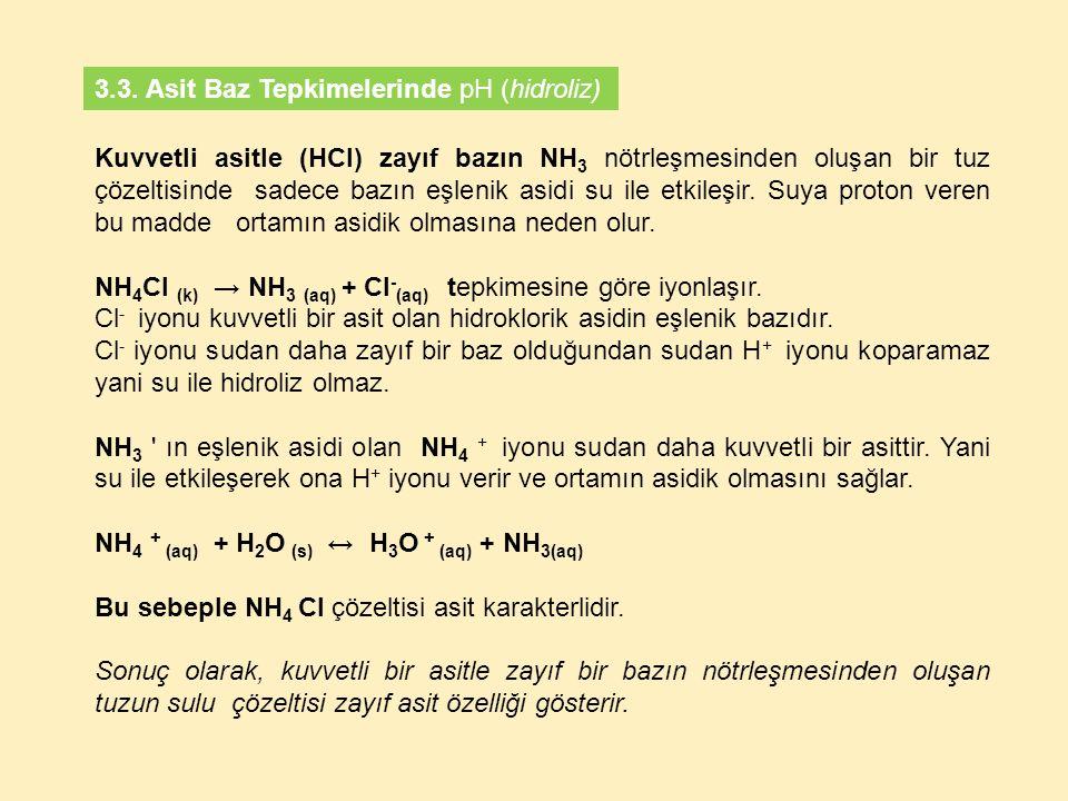 Kuvvetli asitle (HCl) zayıf bazın NH 3 nötrleşmesinden oluşan bir tuz çözeltisinde sadece bazın eşlenik asidi su ile etkileşir. Suya proton veren bu m
