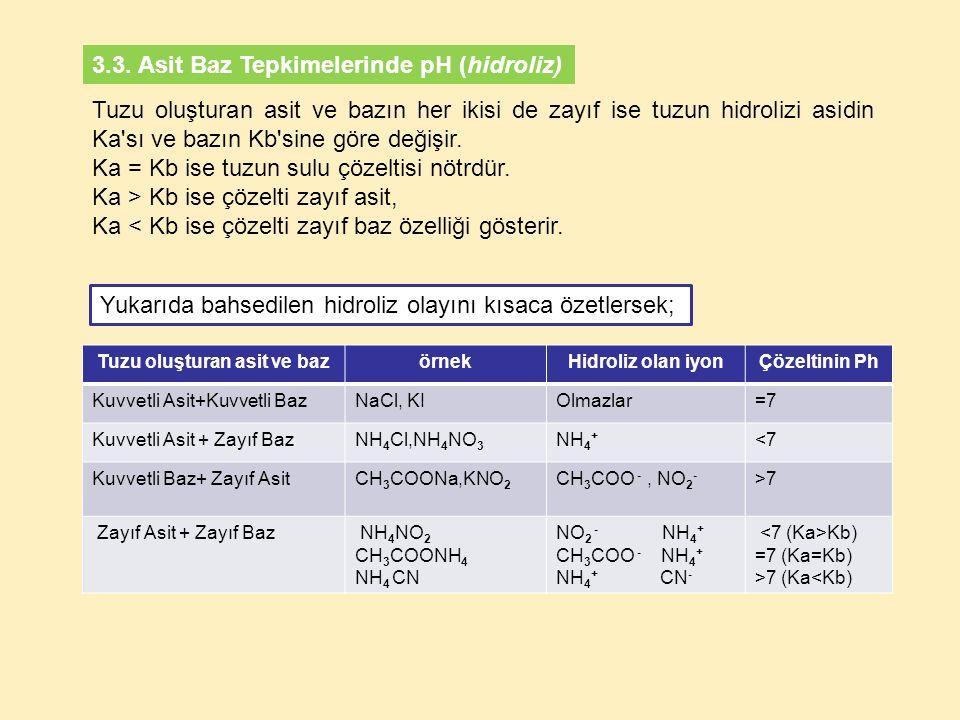 Tuzu oluşturan asit ve bazın her ikisi de zayıf ise tuzun hidrolizi asidin Ka'sı ve bazın Kb'sine göre değişir. Ka = Kb ise tuzun sulu çözeltisi nötrd