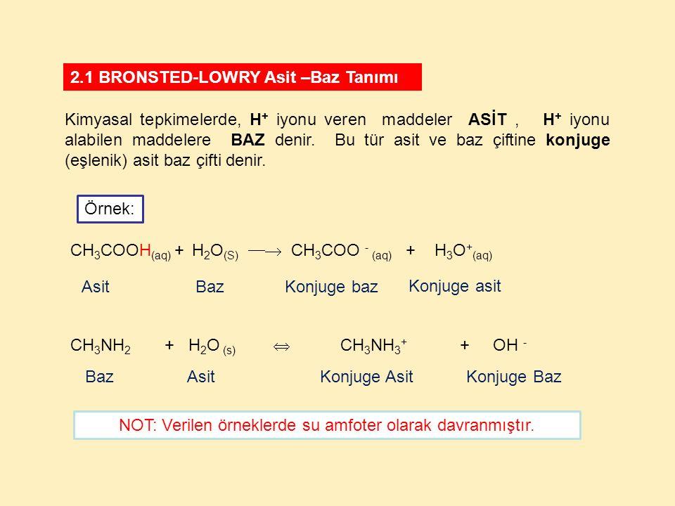 Kimyasal tepkimelerde, H + iyonu veren maddeler ASİT, H + iyonu alabilen maddelere BAZ denir. Bu tür asit ve baz çiftine konjuge (eşlenik) asit baz çi
