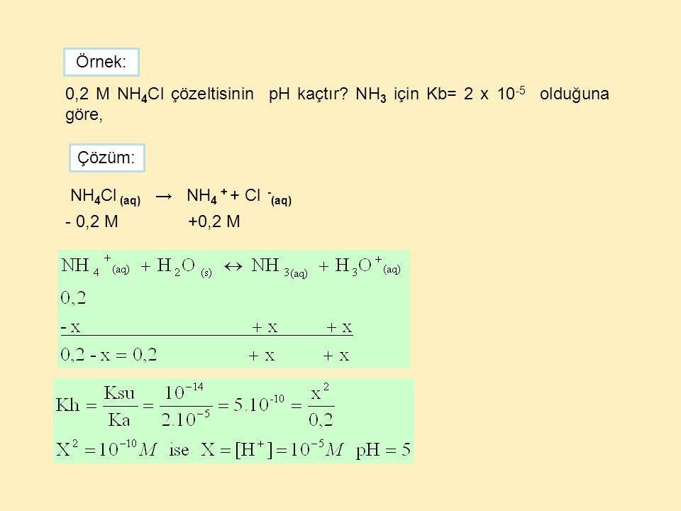 0,2 M NH 4 Cl çözeltisinin pH kaçtır? NH 3 için Kb= 2 x 10 -5 olduğuna göre, Örnek: Çözüm: NH 4 Cl (aq) → NH 4 + + Cl - (aq) - 0,2 M+0,2 M