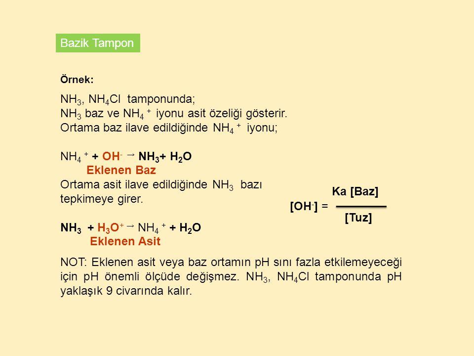 Örnek: NH 3, NH 4 Cl tamponunda; NH 3 baz ve NH 4 + iyonu asit özeliği gösterir. Ortama baz ilave edildiğinde NH 4 + iyonu; NH 4 + + OH - → NH 3 + H 2