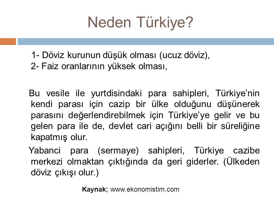 Neden Türkiye? 1- Döviz kurunun düşük olması (ucuz döviz), 2- Faiz oranlarının yüksek olması, Bu vesile ile yurtdisindaki para sahipleri, Türkiye'nin