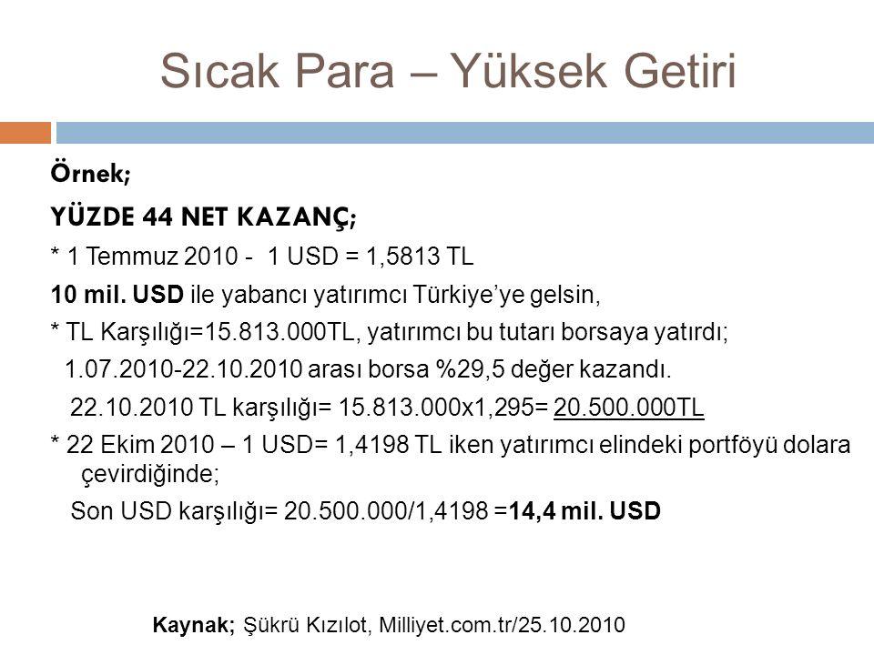 Sıcak Para – Yüksek Getiri Örnek; YÜZDE 44 NET KAZANÇ; * 1 Temmuz 2010 - 1 USD = 1,5813 TL 10 mil. USD ile yabancı yatırımcı Türkiye'ye gelsin, * TL K