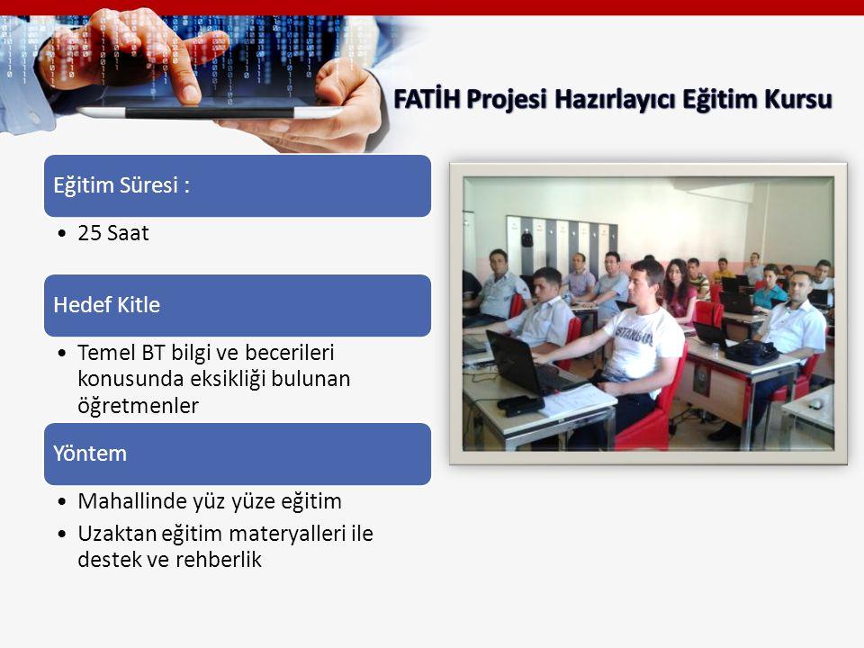 Eğitim Süresi : Eğitmen Eğitimi : 36 Saat Mahalli Eğitim : 30 Saat Hedef Kitle Proje kapsamında donanım kurulan okullarda görev yapan tüm öğretmenler.