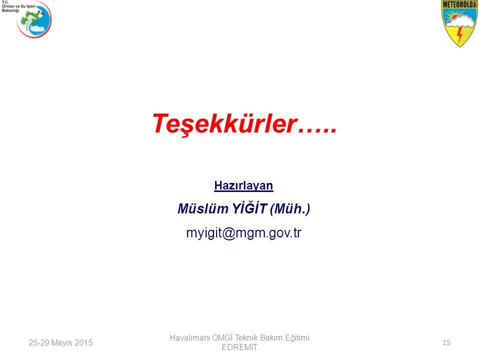25-29 Mayıs 2015 Havalimanı OMGİ Teknik Bakım Eğitimi EDREMİT 15 Teşekkürler…..