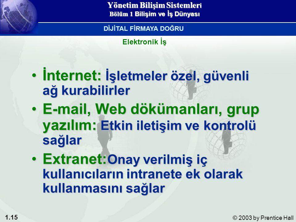 1.15 © 2003 by Prentice Hall İnternet: İşletmeler özel, güvenli ağ kurabilirlerİnternet: İşletmeler özel, güvenli ağ kurabilirler E-mail, Web dökümanl