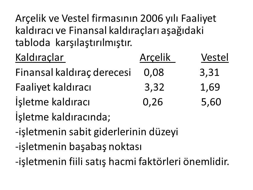 Arçelik ve Vestel firmasının 2006 yılı Faaliyet kaldıracı ve Finansal kaldıraçları aşağıdaki tabloda karşılaştırılmıştır.