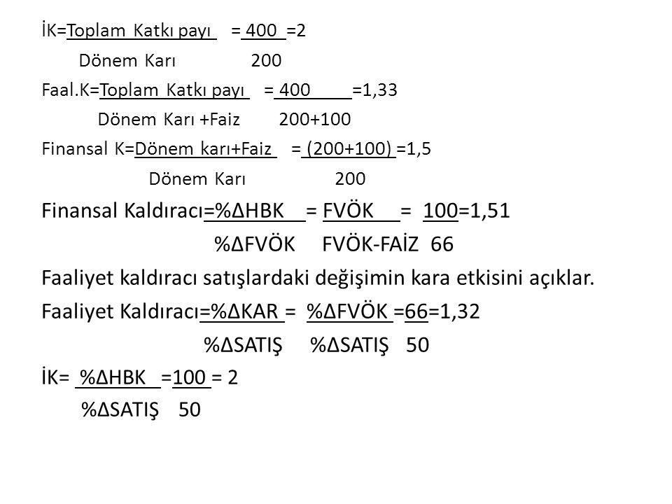 İK=Toplam Katkı payı = 400 =2 Dönem Karı 200 Faal.K=Toplam Katkı payı = 400 =1,33 Dönem Karı +Faiz 200+100 Finansal K=Dönem karı+Faiz = (200+100) =1,5 Dönem Karı 200 Finansal Kaldıracı=%ΔHBK = FVÖK = 100=1,51 %ΔFVÖK FVÖK-FAİZ 66 Faaliyet kaldıracı satışlardaki değişimin kara etkisini açıklar.