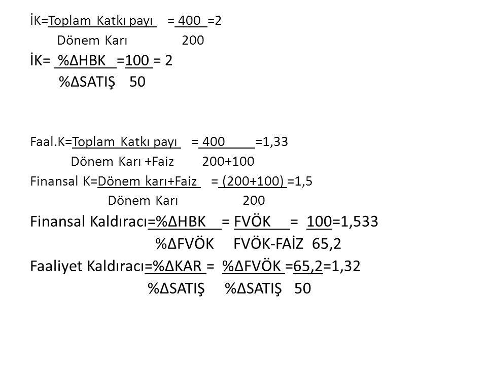İK=Toplam Katkı payı = 400 =2 Dönem Karı 200 İK= %ΔHBK =100 = 2 %ΔSATIŞ 50 Faal.K=Toplam Katkı payı = 400 =1,33 Dönem Karı +Faiz 200+100 Finansal K=Dönem karı+Faiz = (200+100) =1,5 Dönem Karı 200 Finansal Kaldıracı=%ΔHBK = FVÖK = 100=1,533 %ΔFVÖK FVÖK-FAİZ 65,2 Faaliyet Kaldıracı=%ΔKAR = %ΔFVÖK =65,2=1,32 %ΔSATIŞ %ΔSATIŞ 50