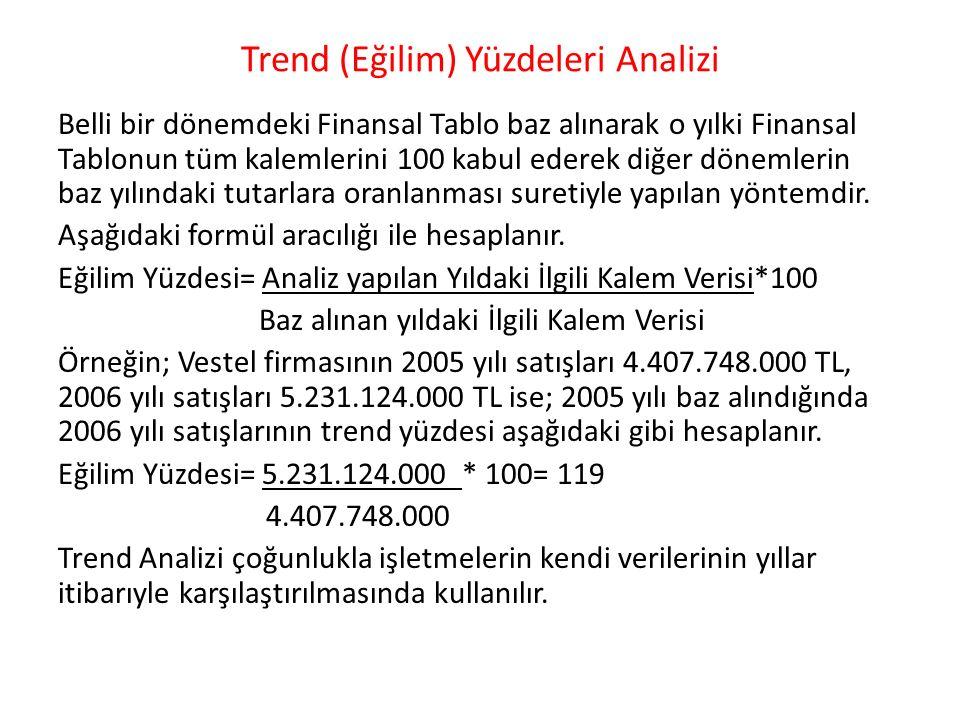 Trend (Eğilim) Yüzdeleri Analizi Belli bir dönemdeki Finansal Tablo baz alınarak o yılki Finansal Tablonun tüm kalemlerini 100 kabul ederek diğer dönemlerin baz yılındaki tutarlara oranlanması suretiyle yapılan yöntemdir.