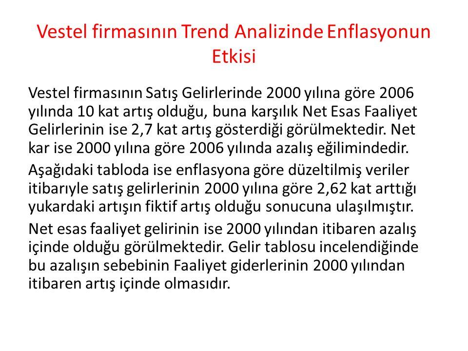 Vestel firmasının Trend Analizinde Enflasyonun Etkisi Vestel firmasının Satış Gelirlerinde 2000 yılına göre 2006 yılında 10 kat artış olduğu, buna karşılık Net Esas Faaliyet Gelirlerinin ise 2,7 kat artış gösterdiği görülmektedir.