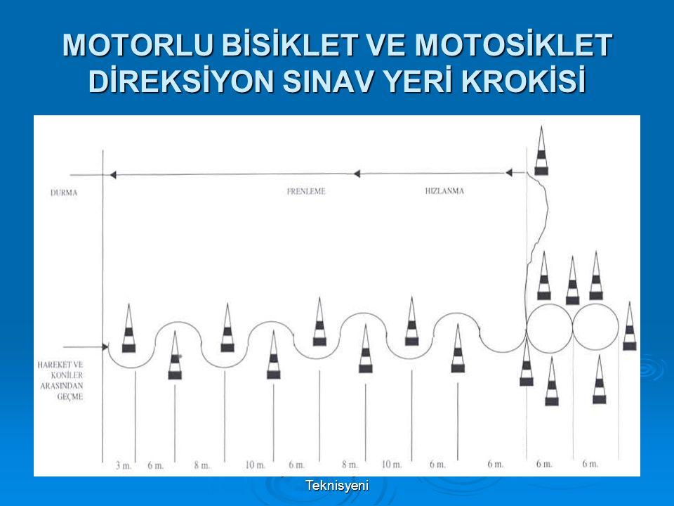Hazırlayan: Rasim ÇETİN Elektrik Teknisyeni MOTORLU BİSİKLET VE MOTOSİKLET DİREKSİYON SINAV YERİ KROKİSİ
