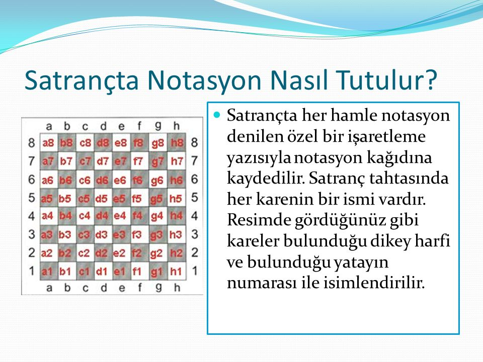 Satrançta Notasyon Nasıl Tutulur? Satrançta her hamle notasyon denilen özel bir işaretleme yazısıyla notasyon kağıdına kaydedilir. Satranç tahtasında
