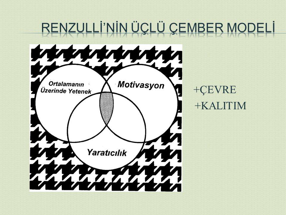 +ÇEVRE  +KALITIM