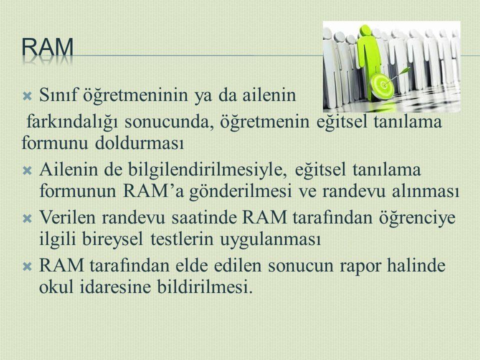  Sınıf öğretmeninin ya da ailenin farkındalığı sonucunda, öğretmenin eğitsel tanılama formunu doldurması  Ailenin de bilgilendirilmesiyle, eğitsel tanılama formunun RAM'a gönderilmesi ve randevu alınması  Verilen randevu saatinde RAM tarafından öğrenciye ilgili bireysel testlerin uygulanması  RAM tarafından elde edilen sonucun rapor halinde okul idaresine bildirilmesi.