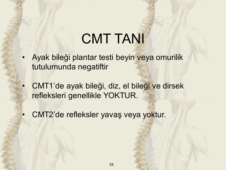 34 Ayak bileği plantar testi beyin veya omurilik tutulumunda negatiftir CMT1'de ayak bileği, diz, el bileği ve dirsek refleksleri genellikle YOKTUR.