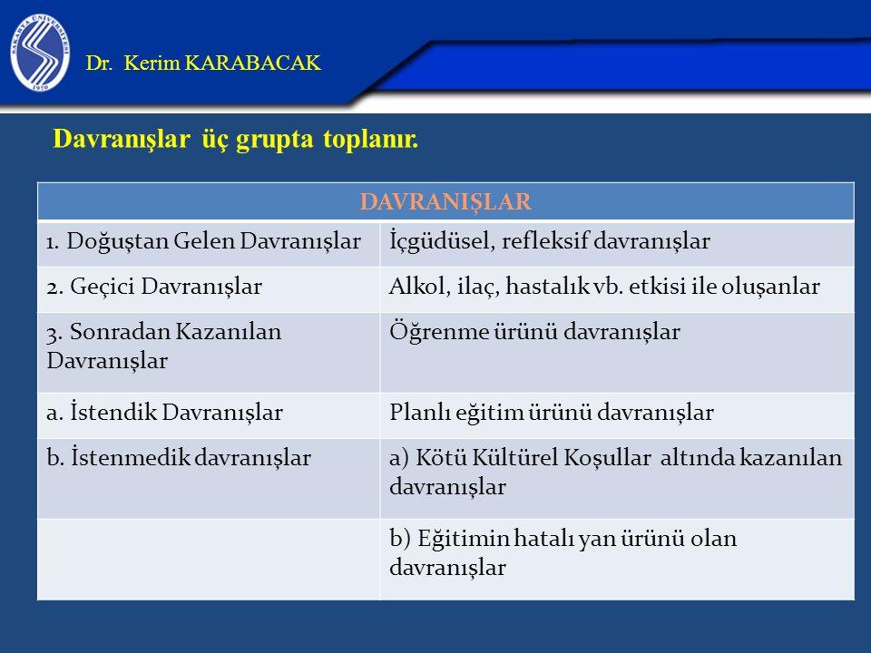 Davranışlar üç grupta toplanır. Dr. Kerim KARABACAK DAVRANIŞLAR 1. Doğuştan Gelen Davranışlarİçgüdüsel, refleksif davranışlar 2. Geçici DavranışlarAlk