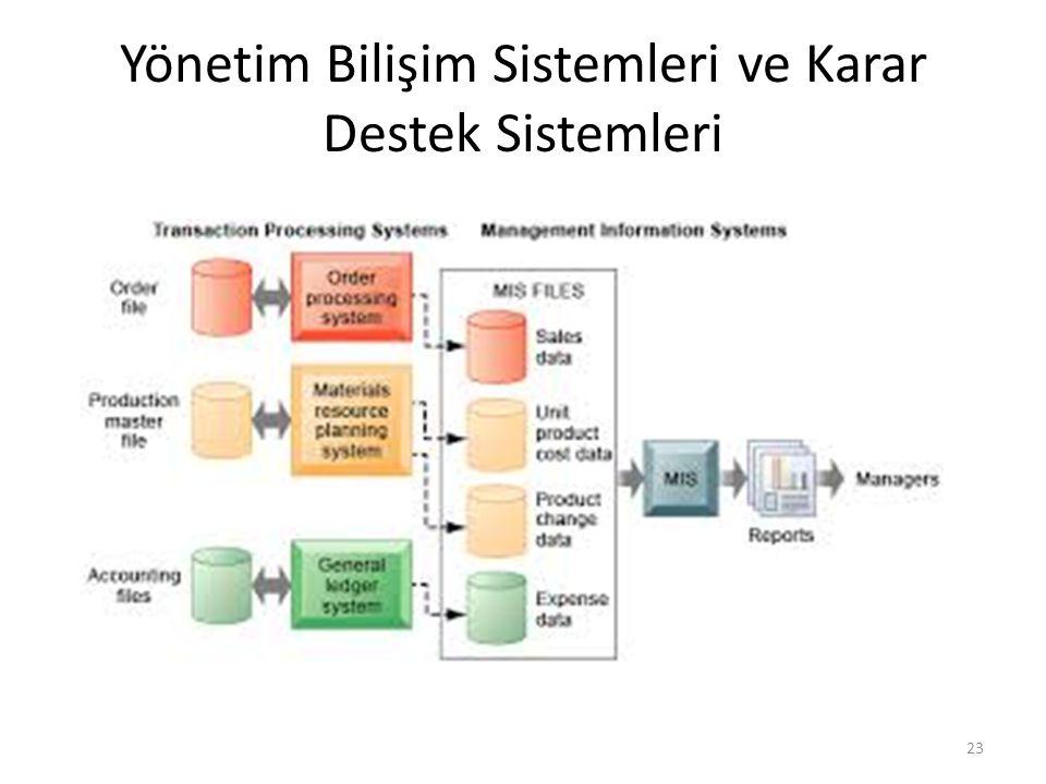 Yönetim Bilişim Sistemleri ve Karar Destek Sistemleri 23