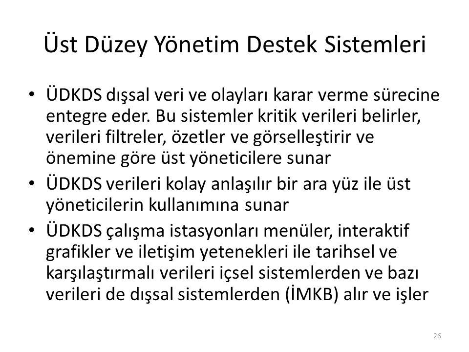 Üst Düzey Yönetim Destek Sistemleri ÜDKDS dışsal veri ve olayları karar verme sürecine entegre eder. Bu sistemler kritik verileri belirler, verileri f