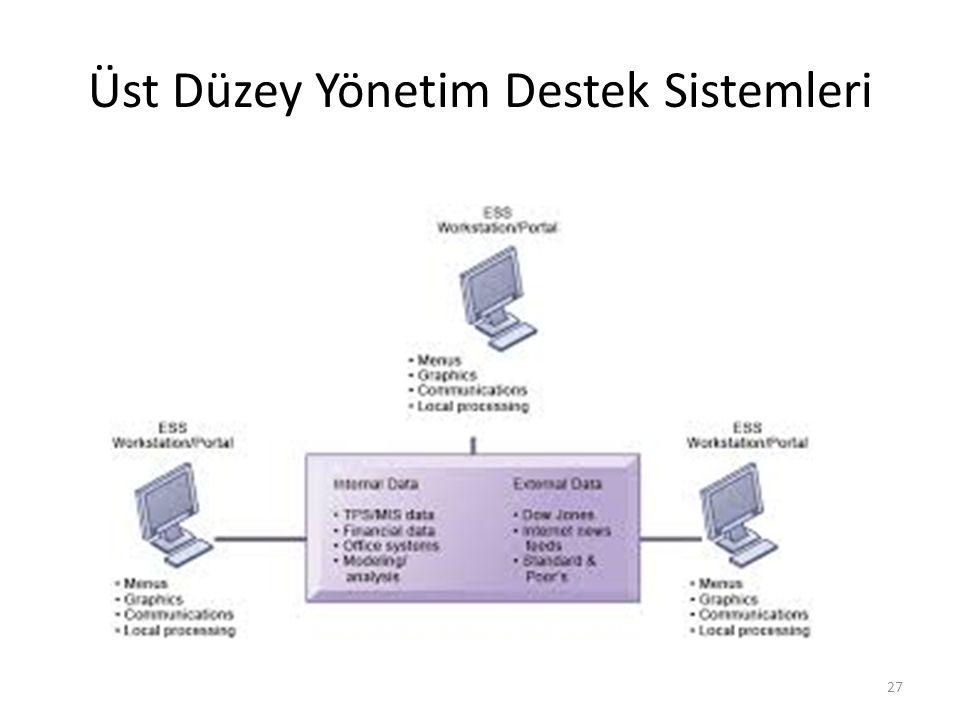 Üst Düzey Yönetim Destek Sistemleri 27